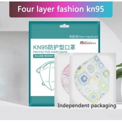Reusable kn95 mask - 4 layer protection - anti-dust - blue - pink