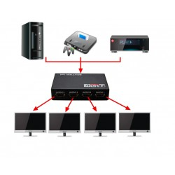 HDMI 4 way splitter - 1 to 4 signals - 1080P