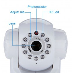 Sricam Wireless IP Security 720p HD Camera 1.0MP