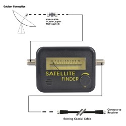Digital satellite finder meter FTA LNB DIRECTV signal pointer SatLink Sat Dish