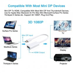 Mini DisplayPort DVI Do HDMI Kabel Adaptera